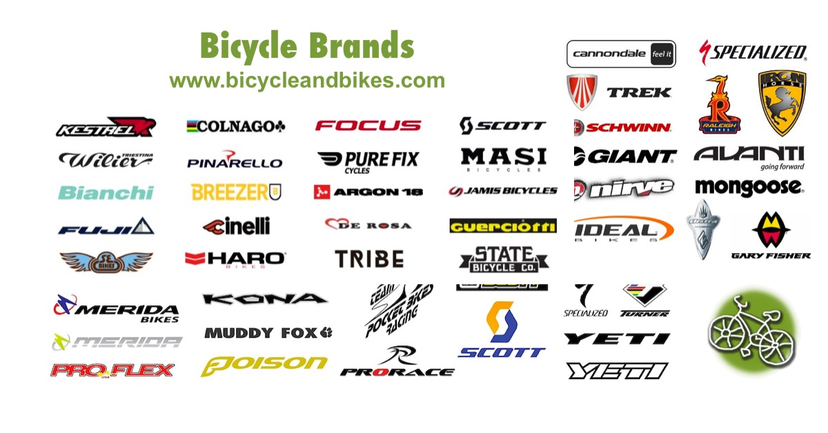 Bicycle Brands - Comparing Brands of Bike from the Bicycle
